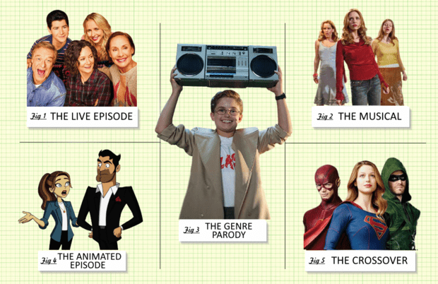 Photos: ABC, Fox Entertainment, Netflix, The WB